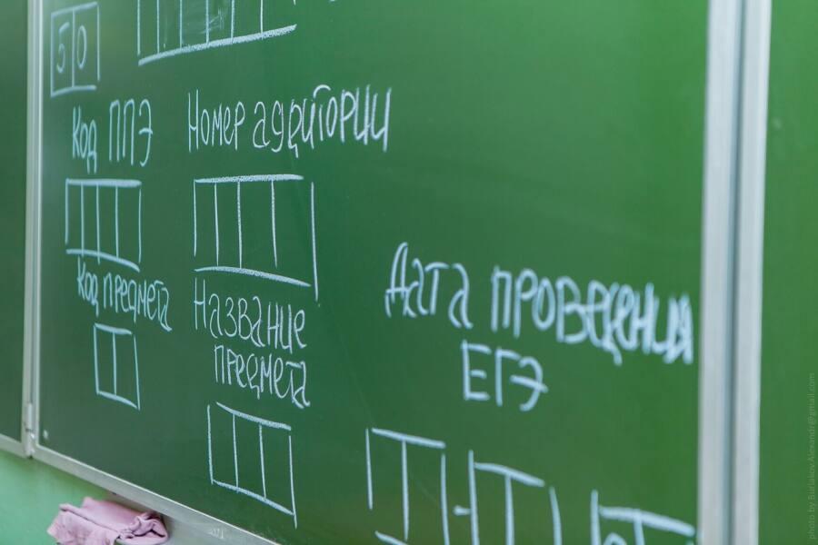 Расписание ЕГЭ в Орехово-Зуевском округе