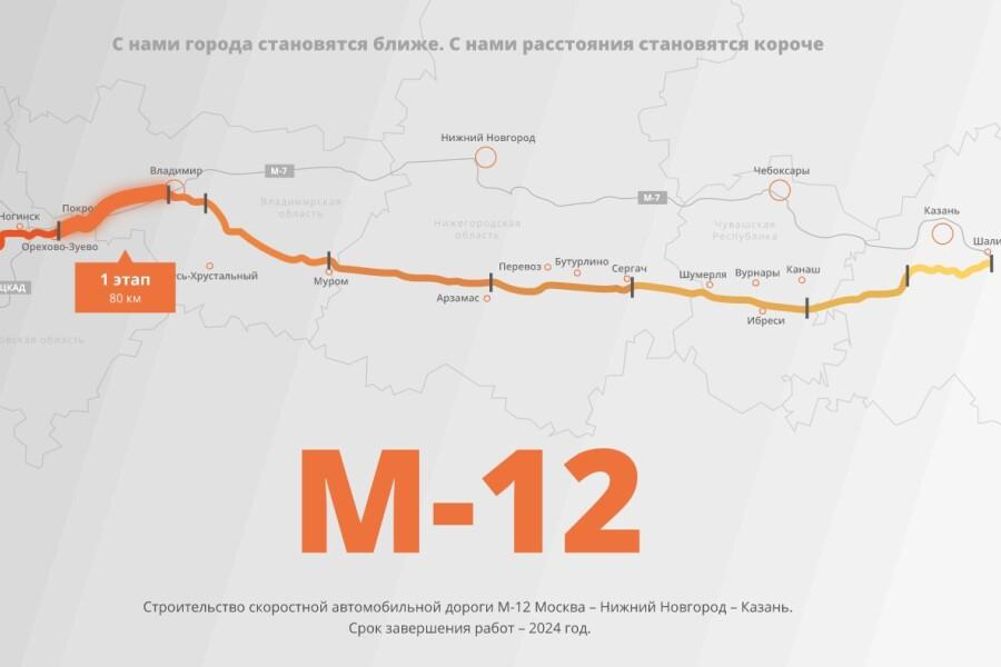 Начато принудительное изъятие земель на пути строительства трассы М‑12