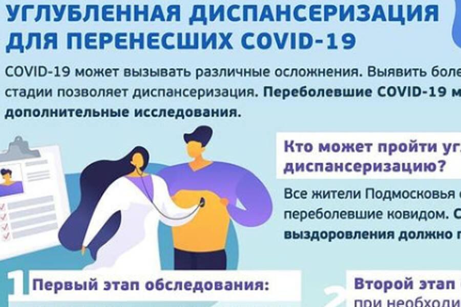 Проверить здоровье болевшим Covid-19 предлагает Ликинская горбольница
